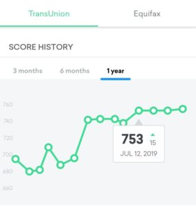 730 Credit Score >> How I Got Excellent Credit At 21 Years Old Doing Over Saying